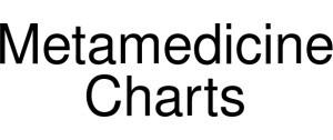 Metamedicine Charts Logo
